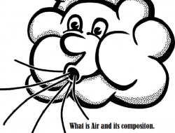 what is Air and its composition?