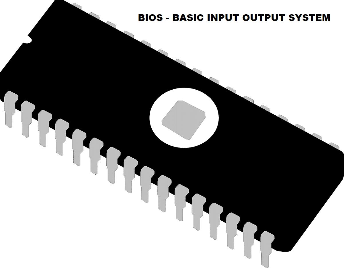 BIOS- BASIC INPUT OUTPUT SYSTEM