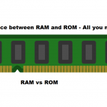 RAM and ROM - Types, Difference, Advantage and Disadvantages