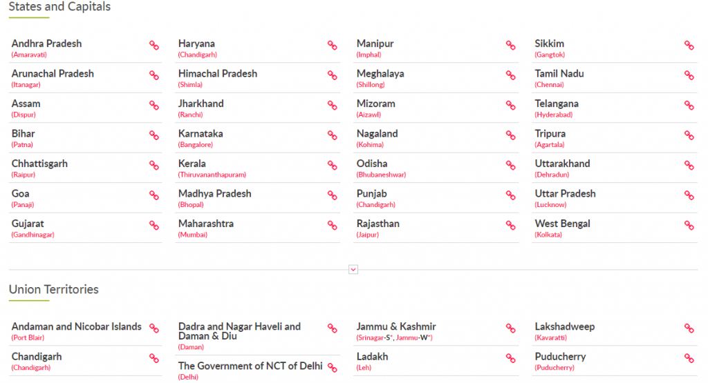 28 states and union Territories of India